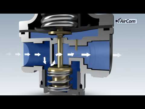 AirCom Pneumatic GmbH pressure regulator - function