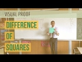 Visual Proof for Difference of Squares a²-b²