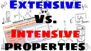 Extensive vs Intensive Properties  of Matter - Explained