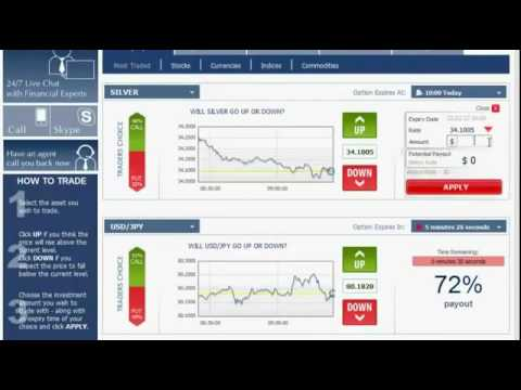 Guide to binary options usa