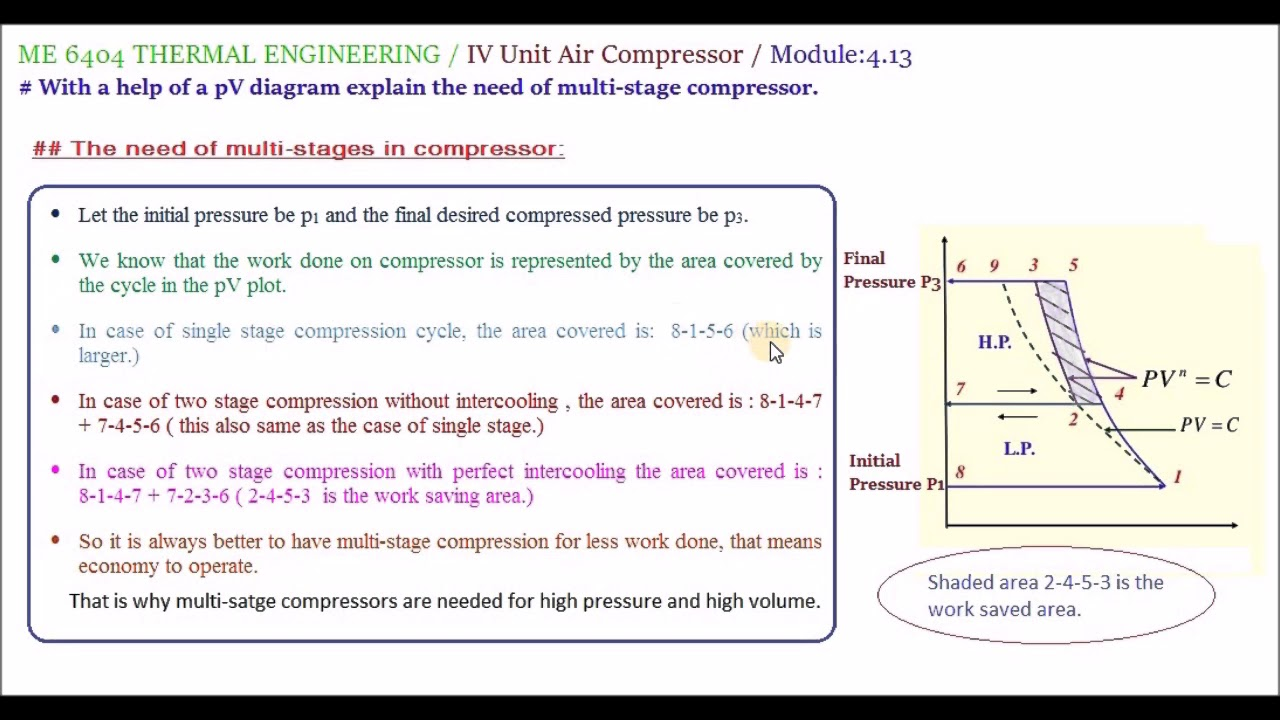 explain the need of multistage compressor with the help of pv diagram m4 13 te in tamil [ 1280 x 720 Pixel ]