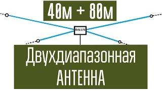 Самодельная двухдиапазонная КВ антенна. Доработка конструкции антенны. Радиосвязь. Короткие волны.