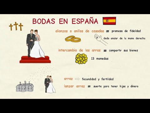Aprender español: Las bodas en España (nivel intermedio)