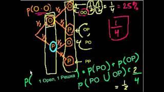 Теория вероятностей. Часть 2