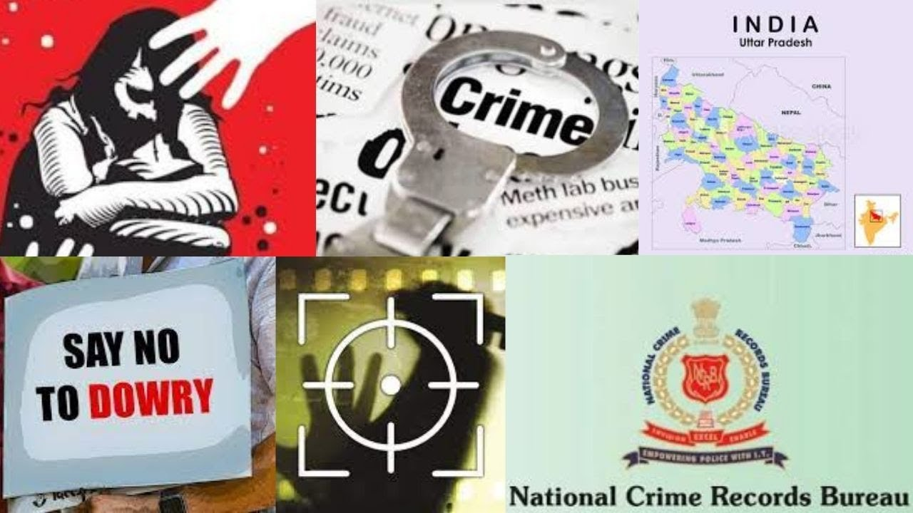 77 rape cases, 80 murders recorded daily on an average in 2020: NCRB