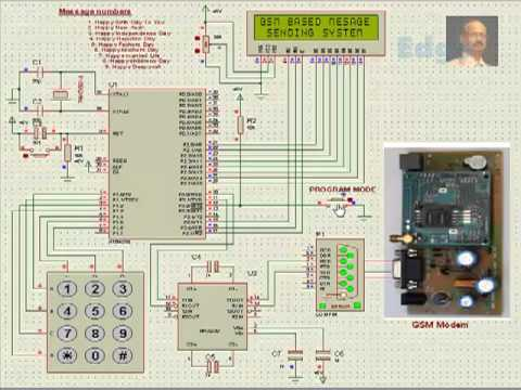 Sms Based Security System Using Microcontroller