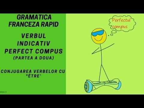 Conjugarea verbelor in engleza