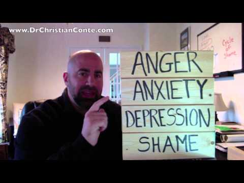 Dr. Conte: Anger Management Technique: Getting Angry Without Knowing Why