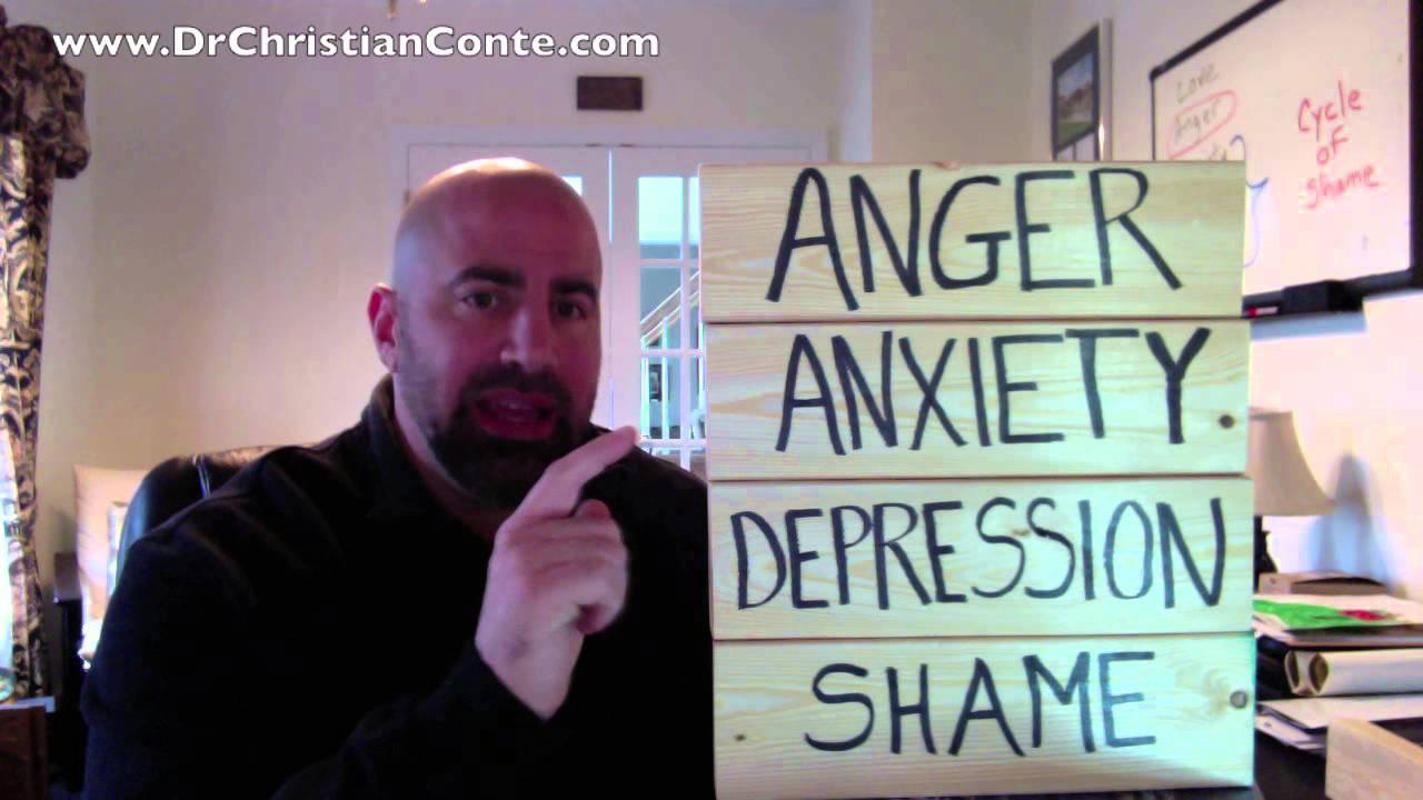 anger management dissertations