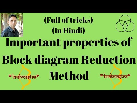Block diagram reduction method (Control System, Lecture-1) by SAHAV SINGH  YADAV - YouTubeYouTube