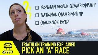 How To Choose A Target Race & Plan Your Race Season