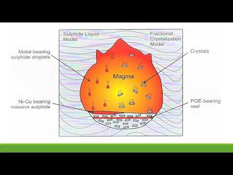 Mineral Deposit Formation