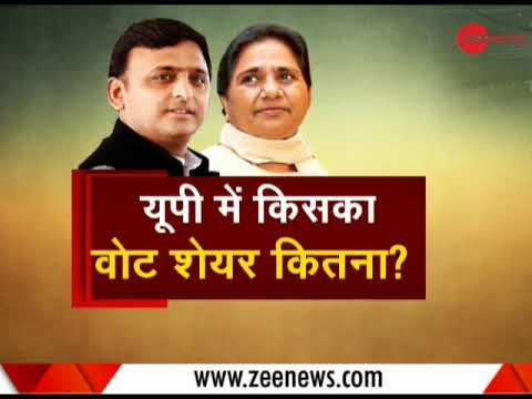 Akhilesh Yadav says Congress kept out of UP alliance to correct poll arithmetic