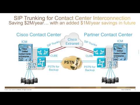 UC on UCS - SIP Trunking