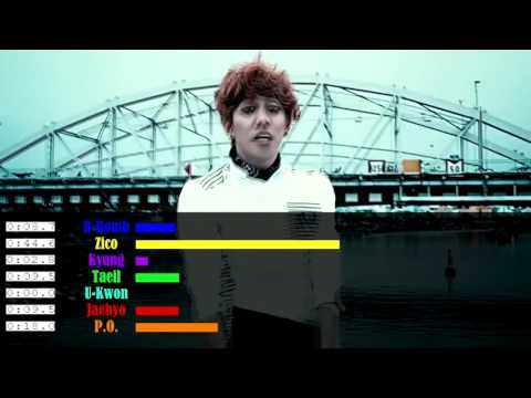 BLOCK B - NILLILI MAMBO Line Distribution (Color Coded)