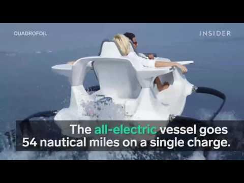 Лодка будущего