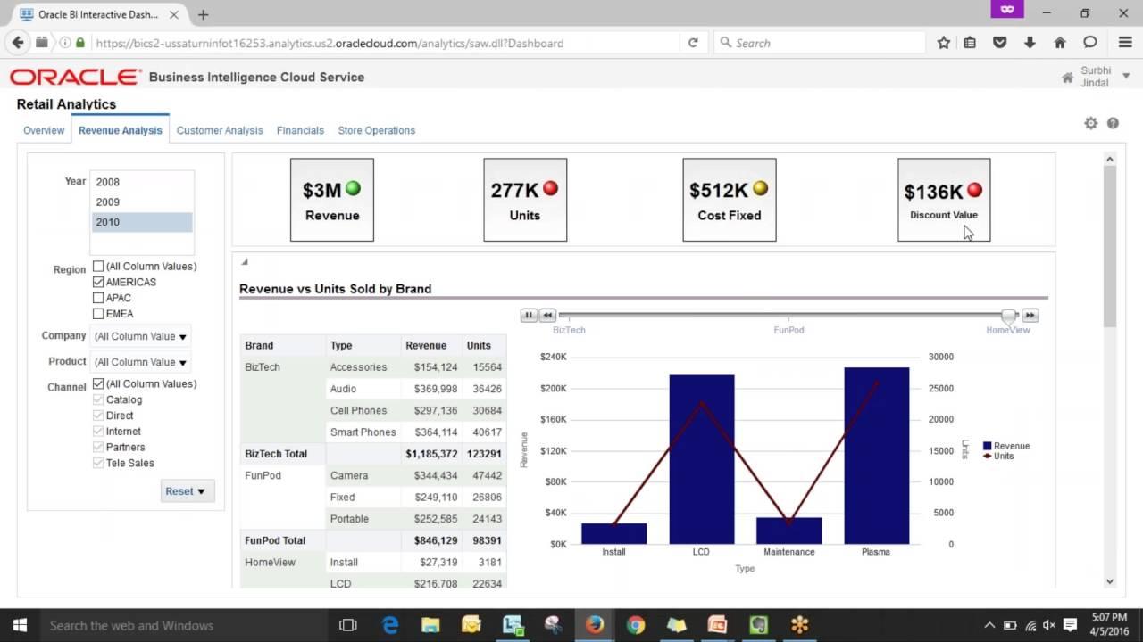 Oracle bi analytics download