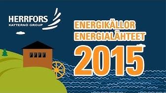 Herrfors energikällor 2015 – Herrforsin energialähteet 2015