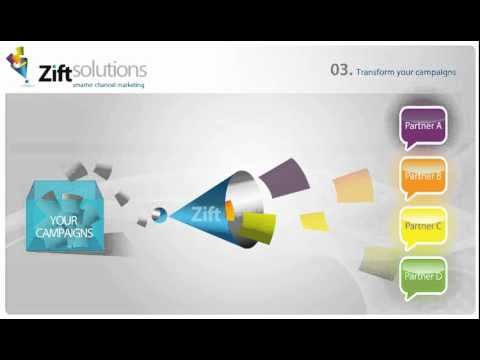 Zift Solutions Overview
