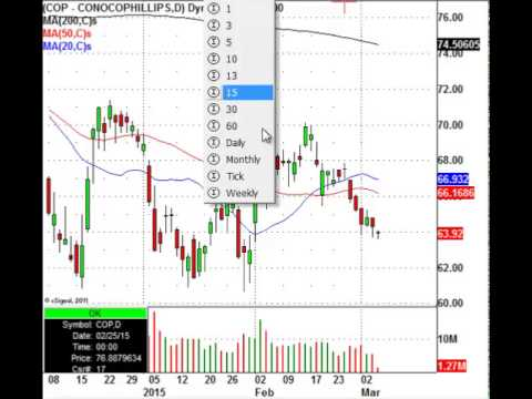 Institutional Buy Alert: Stop Swing Trading Until You Watch This