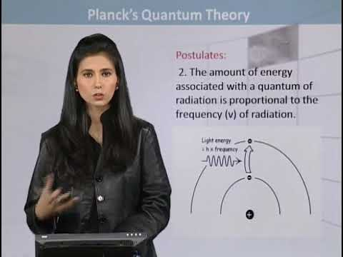 Planck's Quantum Theory Explanation with diagrams