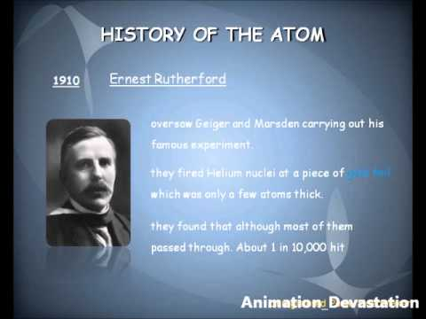 History of Atomic Theory Chemistry Tutorial