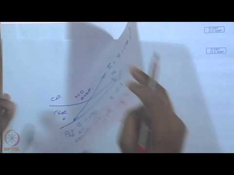 Mod-40 Lec-40 Interfacial phenomena in thin liquid films