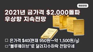 [금값,금시세] 해외반응: 2021년 금가격 $2,00…
