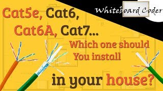 Cat5e, Cat6, cat6A, Cat7... Which one should you install in your house?