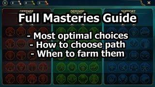 Raid Shadow Legends Masteries Guide