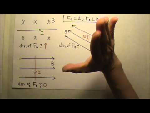 AP Physics 2: Magnetism 4: Magnetic Force on Electric Current Right-Hand Rule