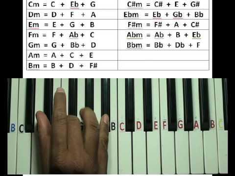 Bbm Chord Piano Choice Image Chord Guitar Finger Position