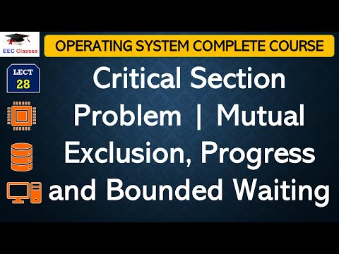 Critical Section Problem | Solution Criteria – Mutual Exclusion, Progress and Bounded Waiting