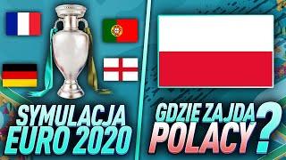 SYMULACJA EURO 2020! Gdzie zajdą Polacy i kto WYGRA?