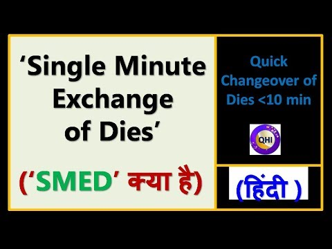 Single Minute Exchange of Dies (SMED)- Quick Changeover in less then 10 min
