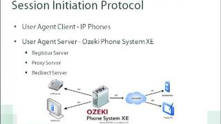 H323 vs SIP, a Professional Comparison of Two Essential Protocols for VoIP Internet Communication