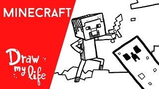 La HISTORIA de MINECRAFT - Play Draw con Gangsta