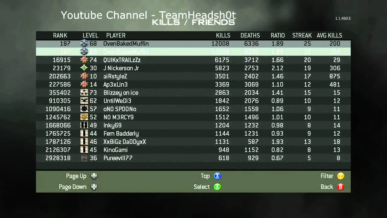 MW3 Commentary: Lag Compensation