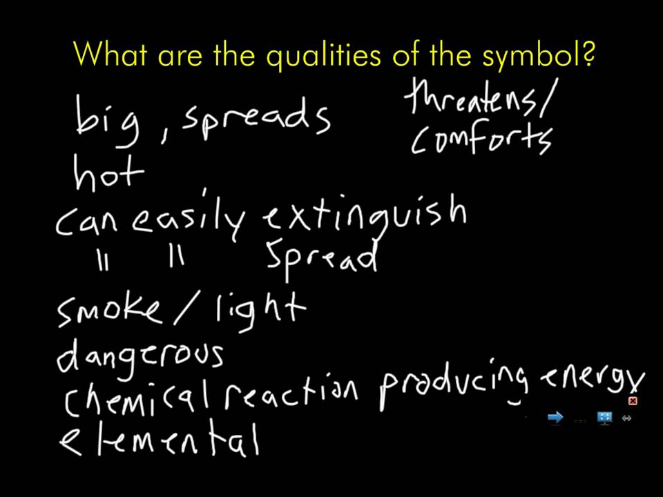 Lord Of The Flies Fire As Symbol Pt 1 Youtube