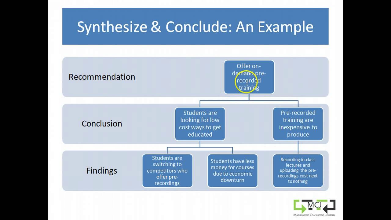 case interview prep synthesize and conclude case interview prep synthesize and conclude