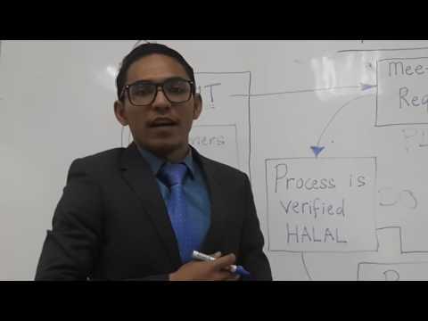 MS1500 Halal Food Standard