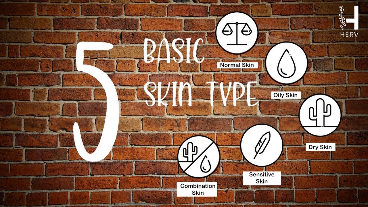 Download HERV™ Knowledge   Basic Skin Type