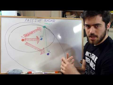 Passive Radar Thesis (Quick Overview)