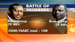 If Ruto-led Group Leave ODM