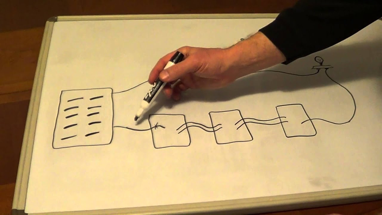 Wiring A 4 Way Switch Diagram Four Basic Home Diagrams For Lights Youtube