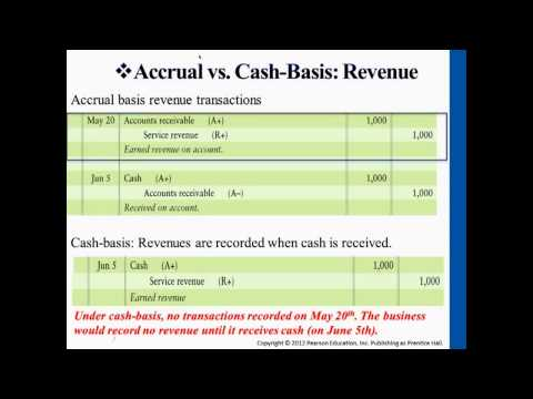 cash and accrual paper Prior studies on the incremental predictive ability of accrual models over cash flow models with respect to future cash flows have led to conflicting results.