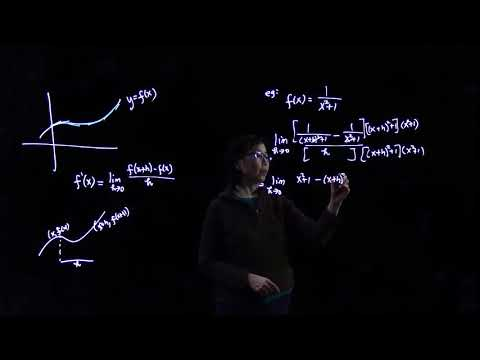 The Derivative of a Function