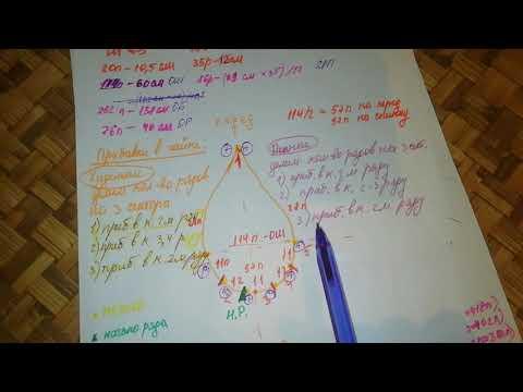 """Вяжкм свитер """"Чайка"""" в прямых эфирах инстаграм. Часть 3. Расчет подрезов, ростка и выреза"""