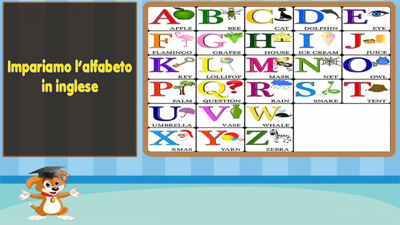 Ben noto ABC Impariamo l'alfabeto in inglese:semplice video per imparare l  VH96