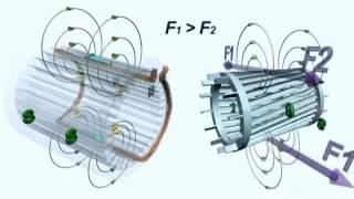 Giải thích nguyên lý hoạt động của động cơ, motor điện 1 pha - dong co dien 1pha